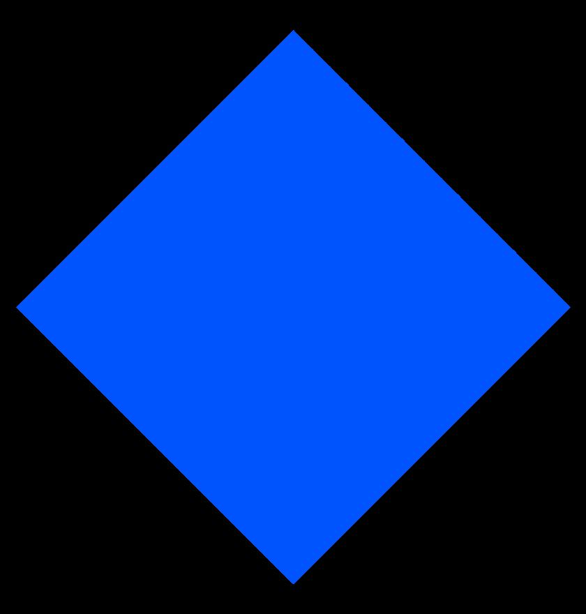 Waves Protocol